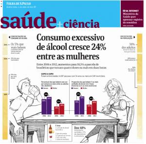 AlcoolFolha