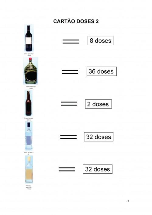 Cartão Unidade de álcool_Page_2