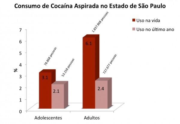 CocaSP
