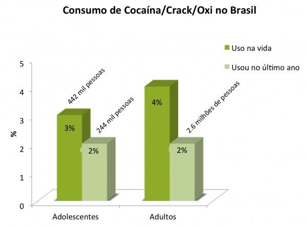 Cocaina+Crack