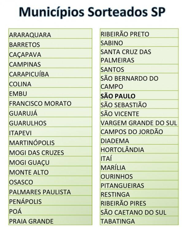SP_Municipios