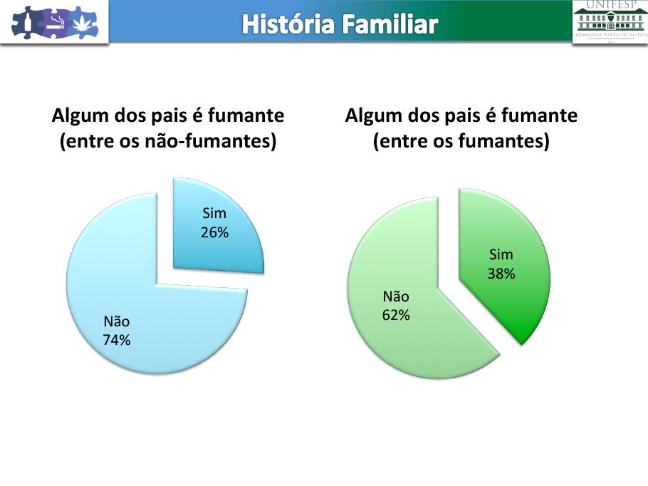 resultados_preliminares_tabaco_05