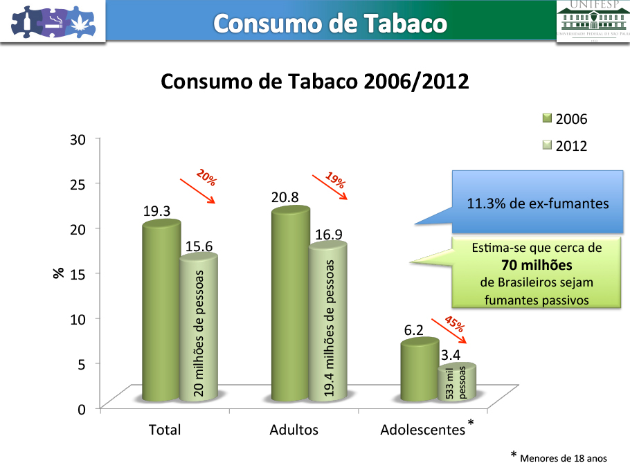resultados_preliminares_tabaco_07