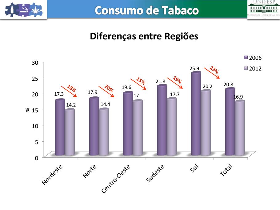 resultados_preliminares_tabaco_08