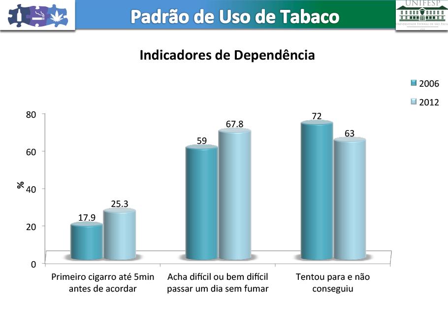 resultados_preliminares_tabaco_12