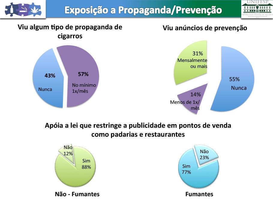 resultados_preliminares_tabaco_20