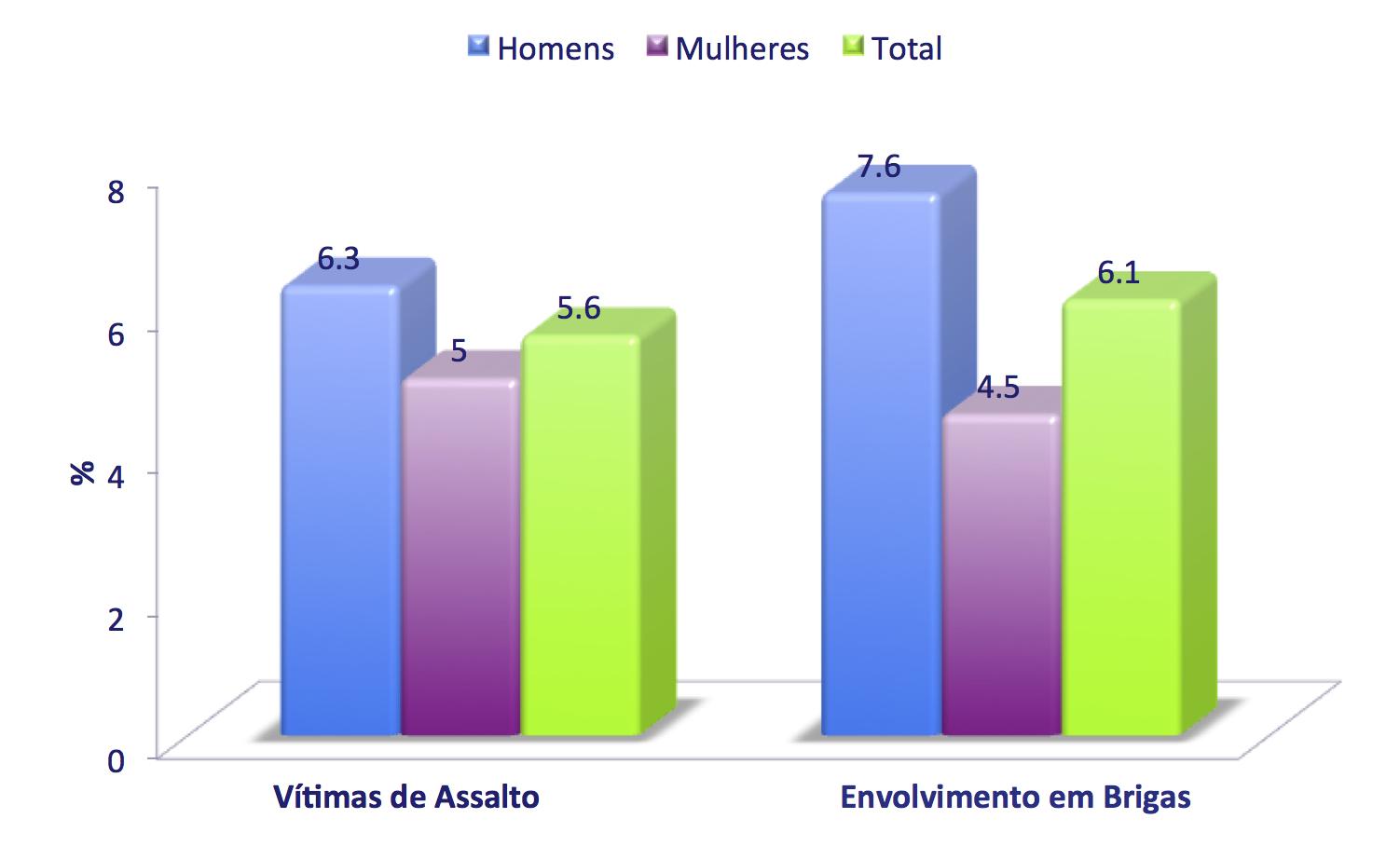 Assalto_Brigas