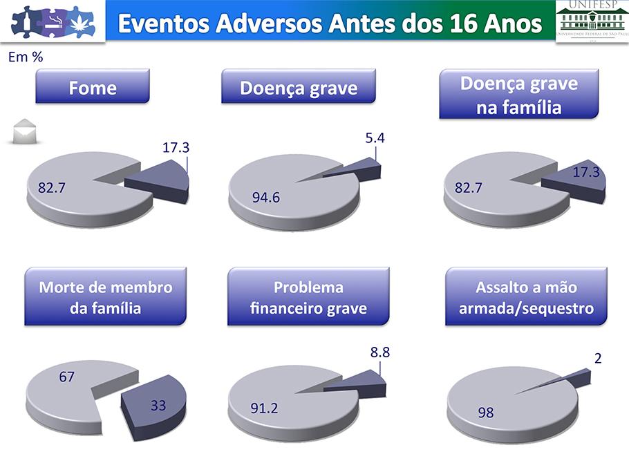 resultados_parciais_06